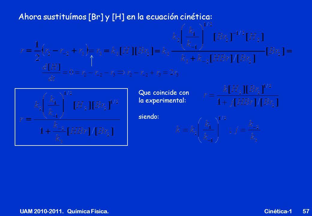UAM 2010-2011. Química Física. Cinética-157 Ahora sustituímos [Br] y [H] en la ecuación cinética: Que coincide con la experimental: siendo: