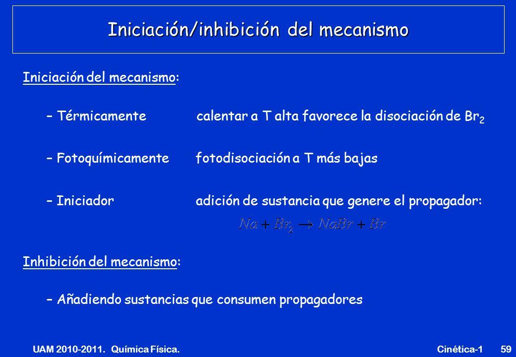 UAM 2010-2011. Química Física. Cinética-159 Iniciación del mecanismo: Iniciación/inhibición del mecanismo – Térmicamente calentar a T alta favorece la