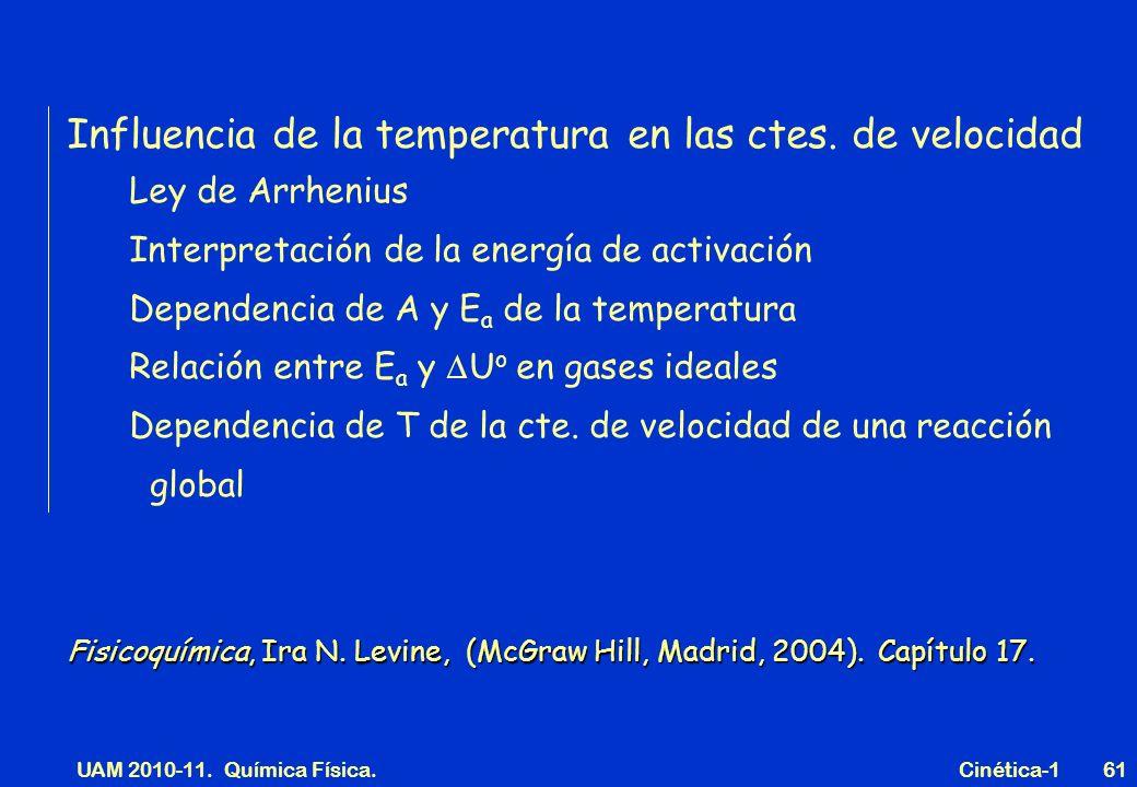 UAM 2010-11. Química Física. Cinética-161 Influencia de la temperatura en las ctes. de velocidad Ley de Arrhenius Interpretación de la energía de acti