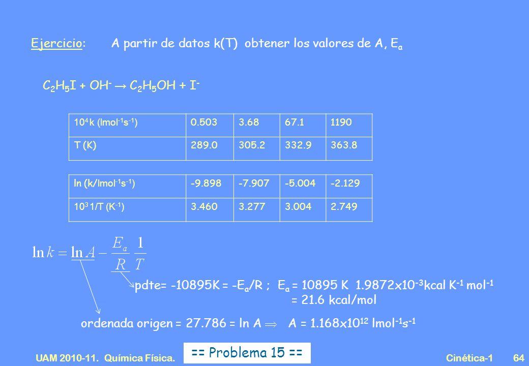 UAM 2010-11. Química Física. Cinética-164 Ejercicio: A partir de datos k(T) obtener los valores de A, E a C 2 H 5 I + OH - C 2 H 5 OH + I - 10 4 k (lm