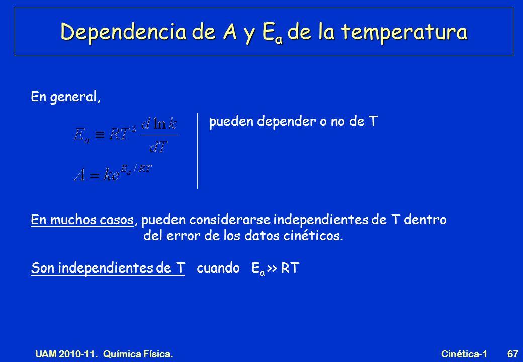 UAM 2010-11. Química Física. Cinética-167 Dependencia de A y E a de la temperatura En general, pueden depender o no de T En muchos casos, pueden consi