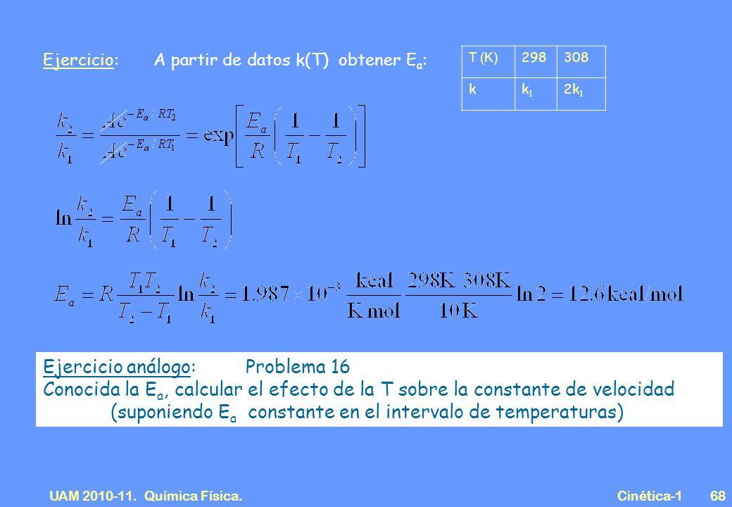 UAM 2010-11. Química Física. Cinética-168 Ejercicio: A partir de datos k(T) obtener E a : T (K) 298308 kk1k1 2k 1 Ejercicio análogo:Problema 16 Conoci
