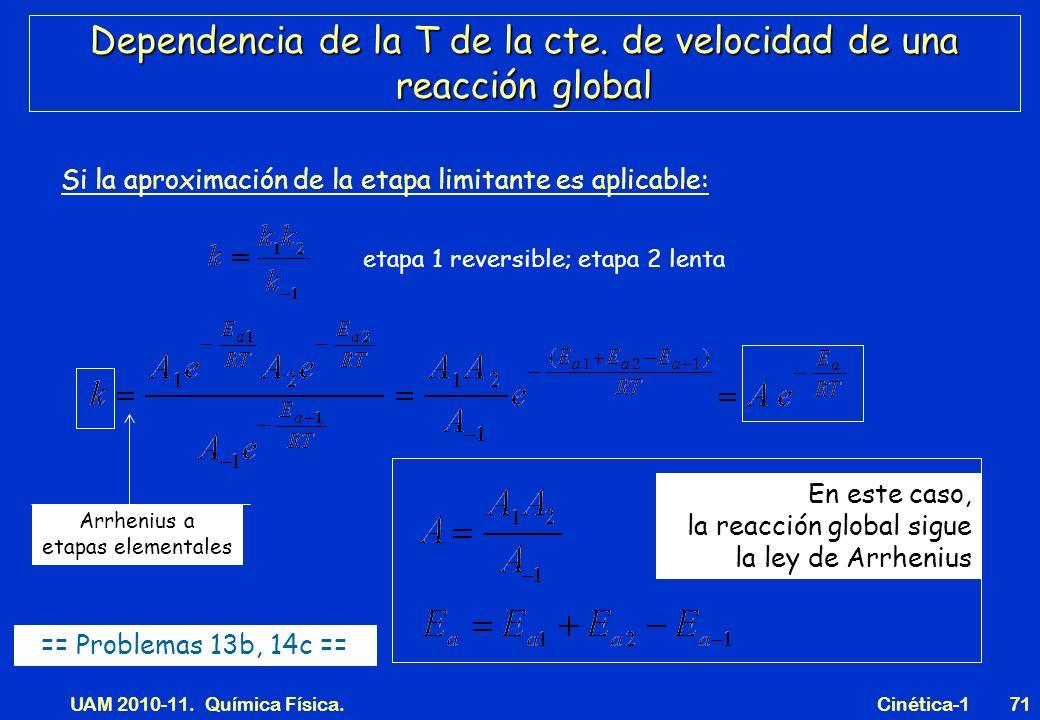UAM 2010-11. Química Física. Cinética-171 Dependencia de la T de la cte. de velocidad de una reacción global Si la aproximación de la etapa limitante
