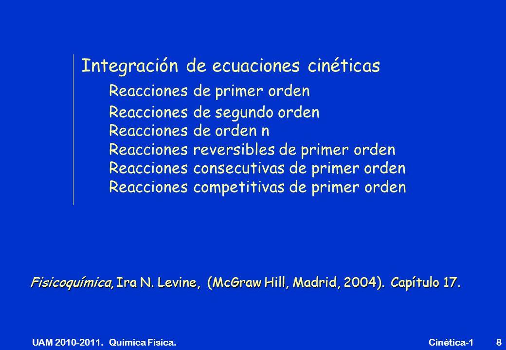 UAM 2010-2011.Química Física. Cinética-129 Determinación de ecuaciones cinéticas.