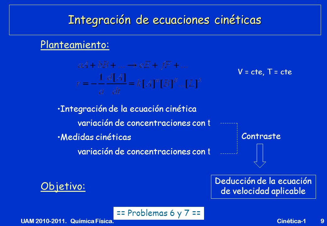 UAM 2010-2011. Química Física. Cinética-19 Integración de ecuaciones cinéticas V = cte, T = cte Planteamiento: Integración de la ecuación cinética var