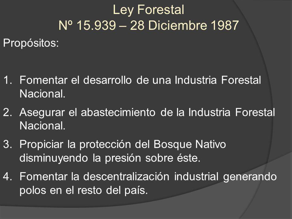 Ley Forestal Nº 15.939 – 28 Diciembre 1987 Propósitos: 1.Fomentar el desarrollo de una Industria Forestal Nacional. 2.Asegurar el abastecimiento de la