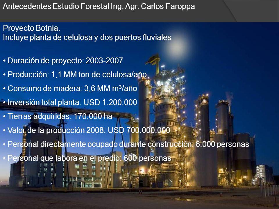 Antecedentes Estudio Forestal Ing. Agr. Carlos Faroppa Proyecto Botnia. Incluye planta de celulosa y dos puertos fluviales Duración de proyecto: 2003-
