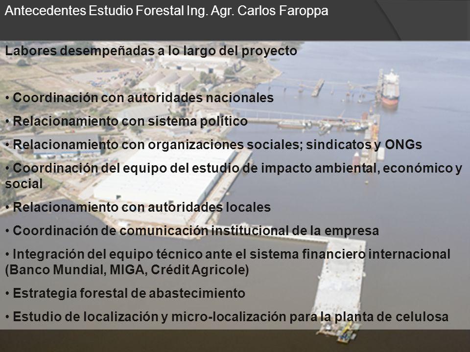 Antecedentes Estudio Forestal Ing. Agr. Carlos Faroppa Labores desempeñadas a lo largo del proyecto Coordinación con autoridades nacionales Relacionam