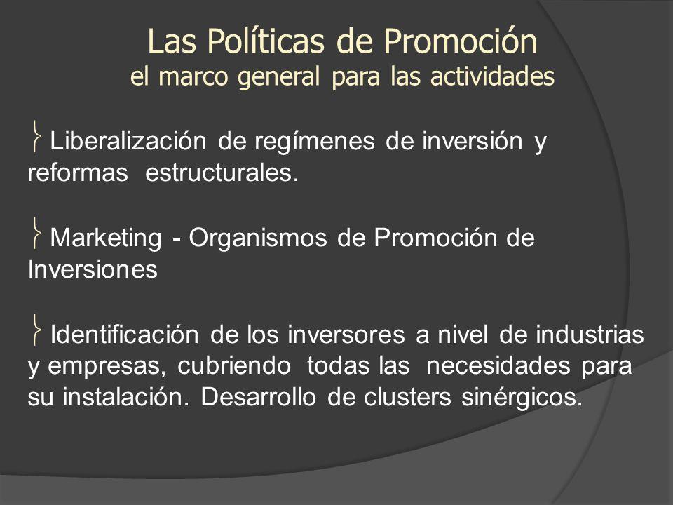 Las Políticas de Promoción el marco general para las actividades Liberalización de regímenes de inversión y reformas estructurales. Marketing - Organi