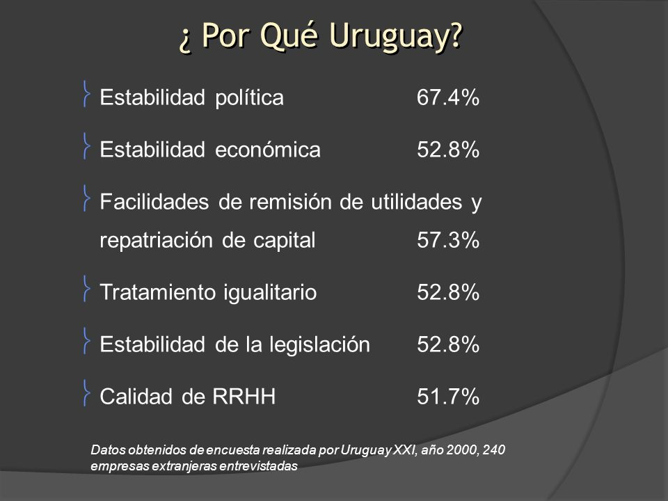 ¿ Por Qué Uruguay? Estabilidad política67.4% Estabilidad económica52.8% Facilidades de remisión de utilidades y repatriación de capital57.3% Tratamien
