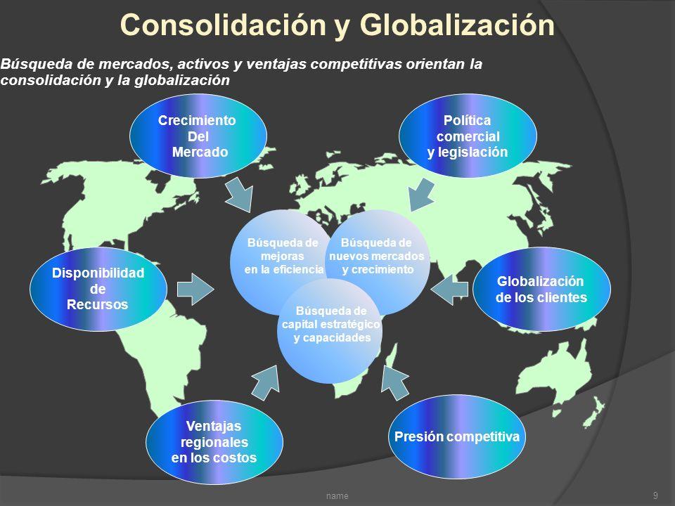 Consolidación y Globalización 9name Crecimiento Del Mercado Disponibilidad de Recursos Globalización de los clientes Política comercial y legislación