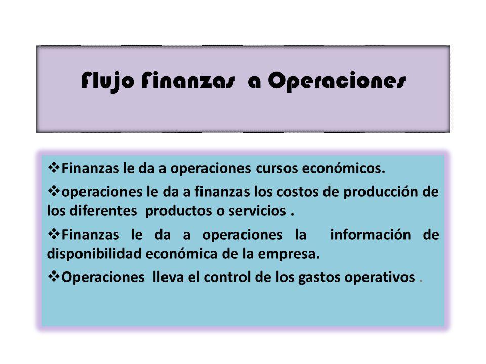 Flujo Finanzas a Operaciones Finanzas le da a operaciones cursos económicos.
