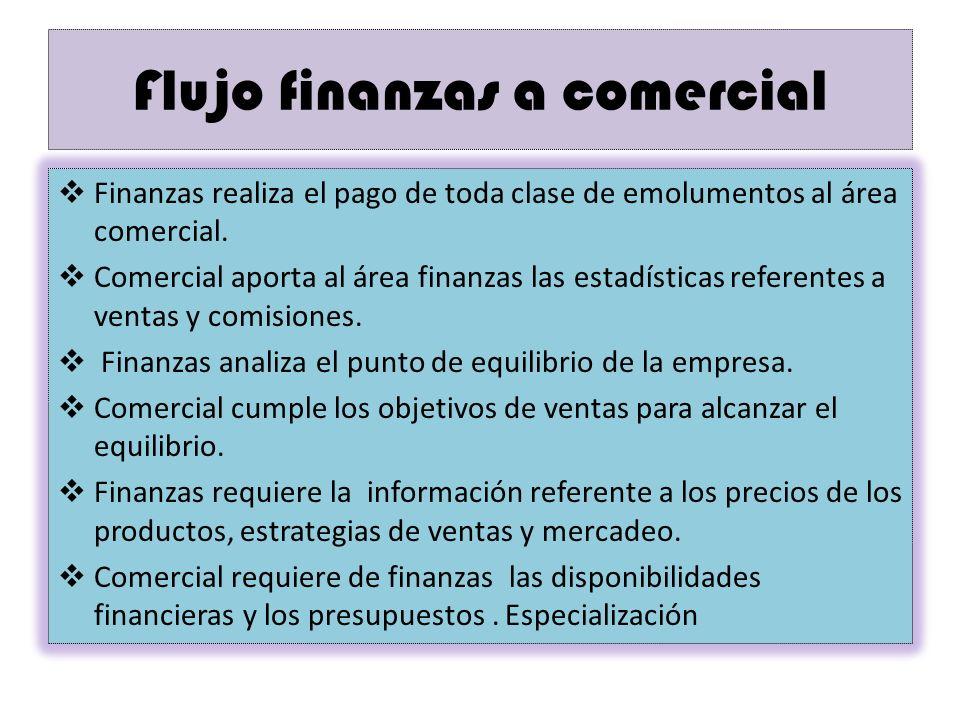 19.RELACIONA EL ENTORNO EXTERIOR CON DIRECTOR DE FINANZAS.