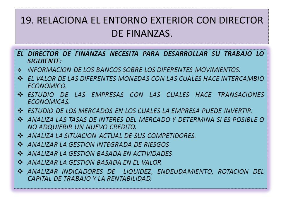 19. RELACIONA EL ENTORNO EXTERIOR CON DIRECTOR DE FINANZAS.