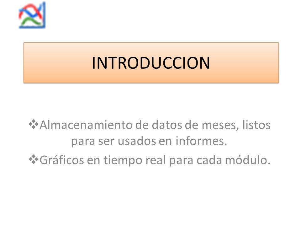 INTRODUCCION Almacenamiento de datos de meses, listos para ser usados en informes.