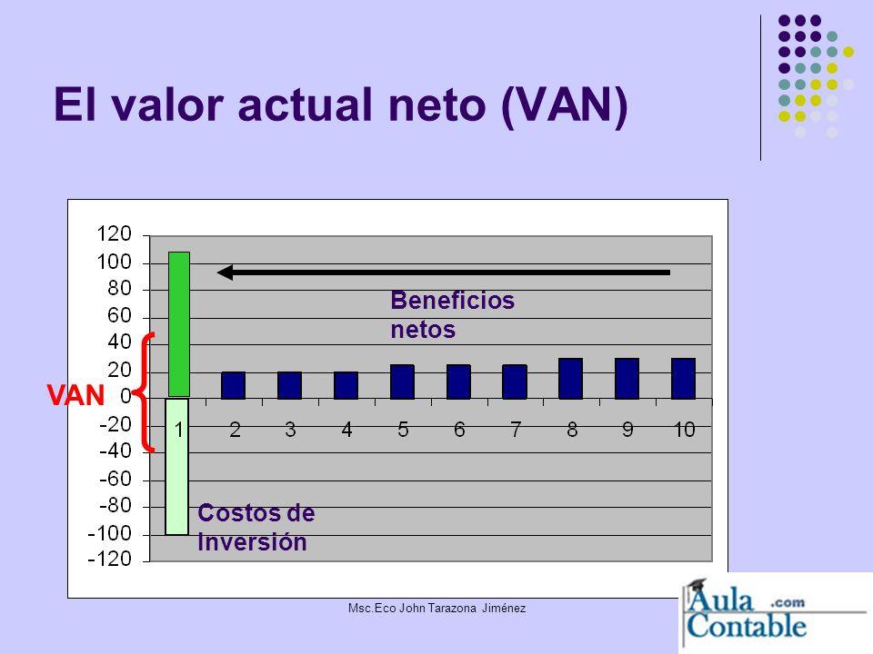 10 El valor actual neto (VAN) Beneficios netos Costos de Inversión VAN Msc.Eco John Tarazona Jiménez
