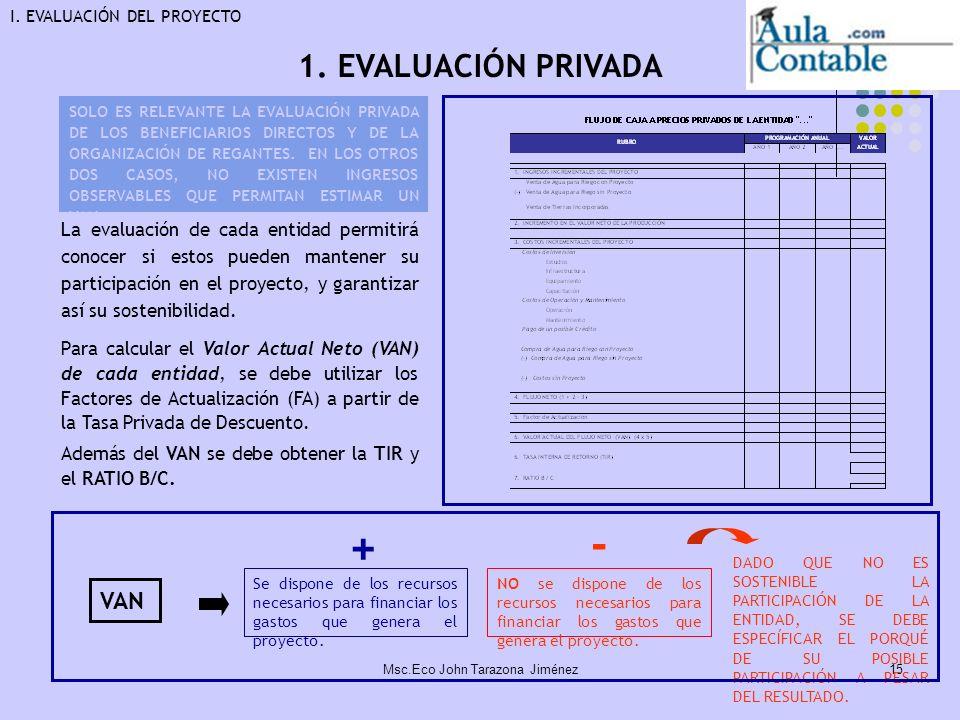 15 1. EVALUACIÓN PRIVADA I. EVALUACIÓN DEL PROYECTO Para calcular el Valor Actual Neto (VAN) de cada entidad, se debe utilizar los Factores de Actuali