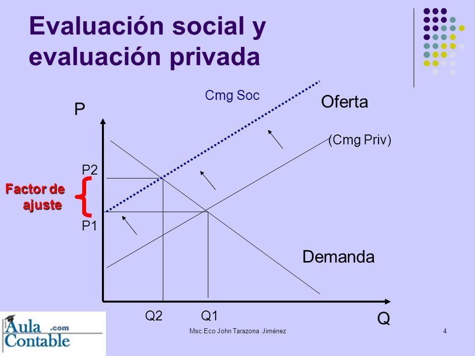 5 El anális Costo Beneficio (ACB) Es un análisis conceptual que se utiliza extensamente en la evaluación de proyectos públicos.