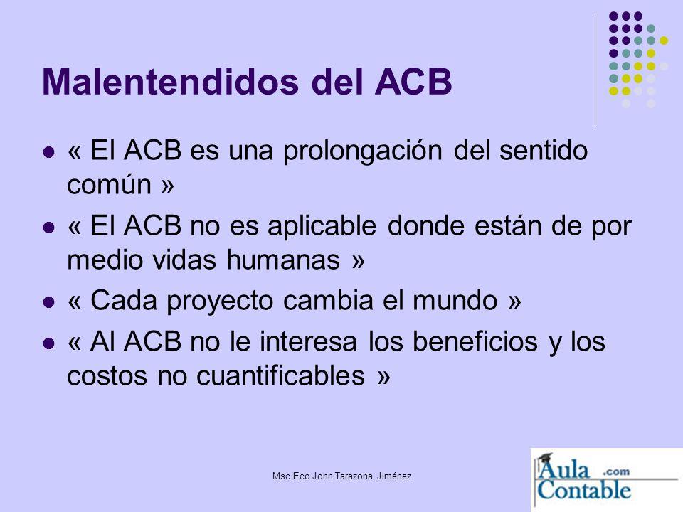 6 Malentendidos del ACB « El ACB es una prolongación del sentido común » « El ACB no es aplicable donde están de por medio vidas humanas » « Cada proy