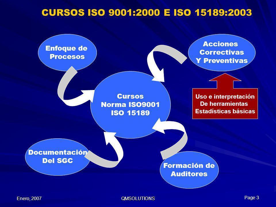 Enero, 2007 QMSOLUTIONS Cursos Norma ISO9001 ISO 15189 Enfoque de Procesos Documentación Del SGC CURSOS ISO 9001:2000 E ISO 15189:2003 Formación de Au