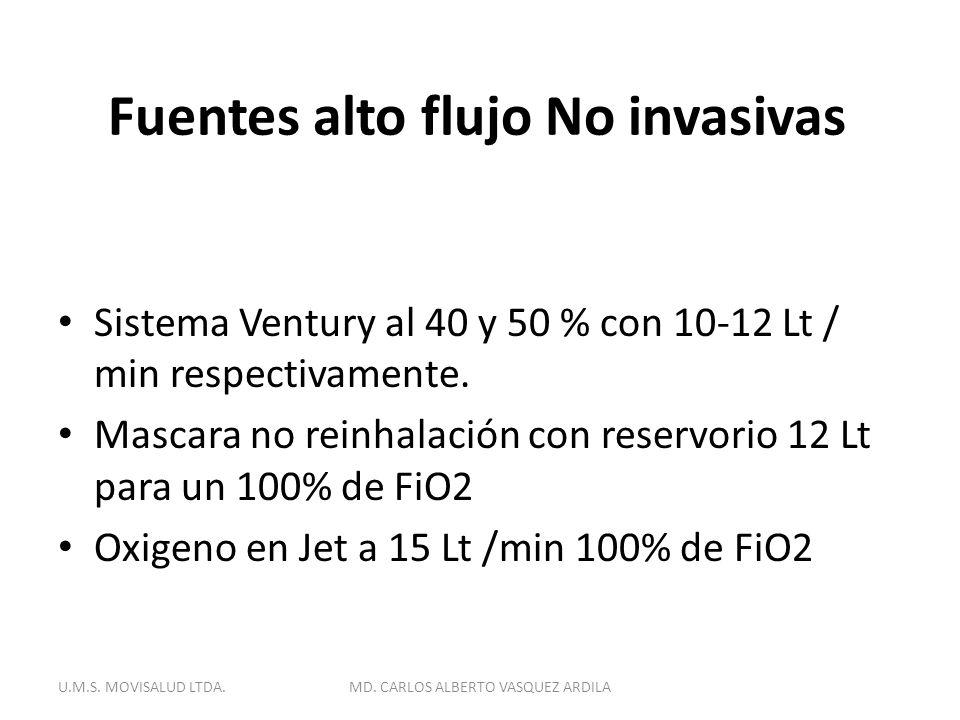 Fuentes alto flujo No invasivas Sistema Ventury al 40 y 50 % con 10-12 Lt / min respectivamente. Mascara no reinhalación con reservorio 12 Lt para un