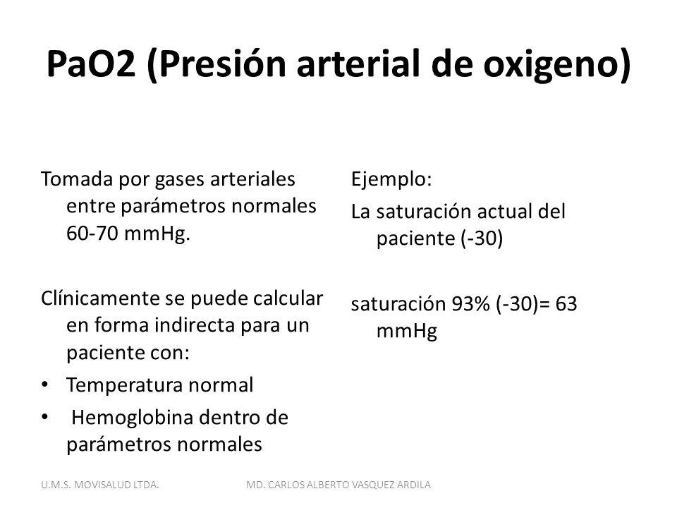 PaO2 (Presión arterial de oxigeno) Tomada por gases arteriales entre parámetros normales 60-70 mmHg. Clínicamente se puede calcular en forma indirecta