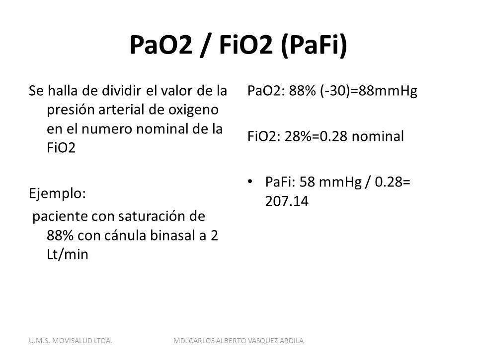 PaO2 / FiO2 (PaFi) Se halla de dividir el valor de la presión arterial de oxigeno en el numero nominal de la FiO2 Ejemplo: paciente con saturación de