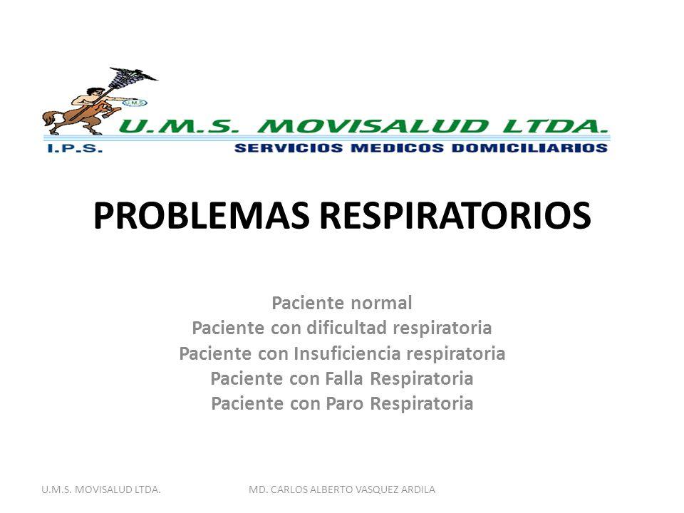 PROBLEMAS RESPIRATORIOS Paciente normal Paciente con dificultad respiratoria Paciente con Insuficiencia respiratoria Paciente con Falla Respiratoria P