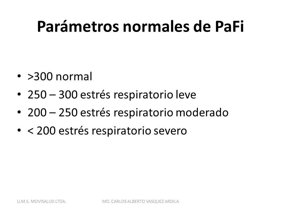 Parámetros normales de PaFi >300 normal 250 – 300 estrés respiratorio leve 200 – 250 estrés respiratorio moderado < 200 estrés respiratorio severo MD.