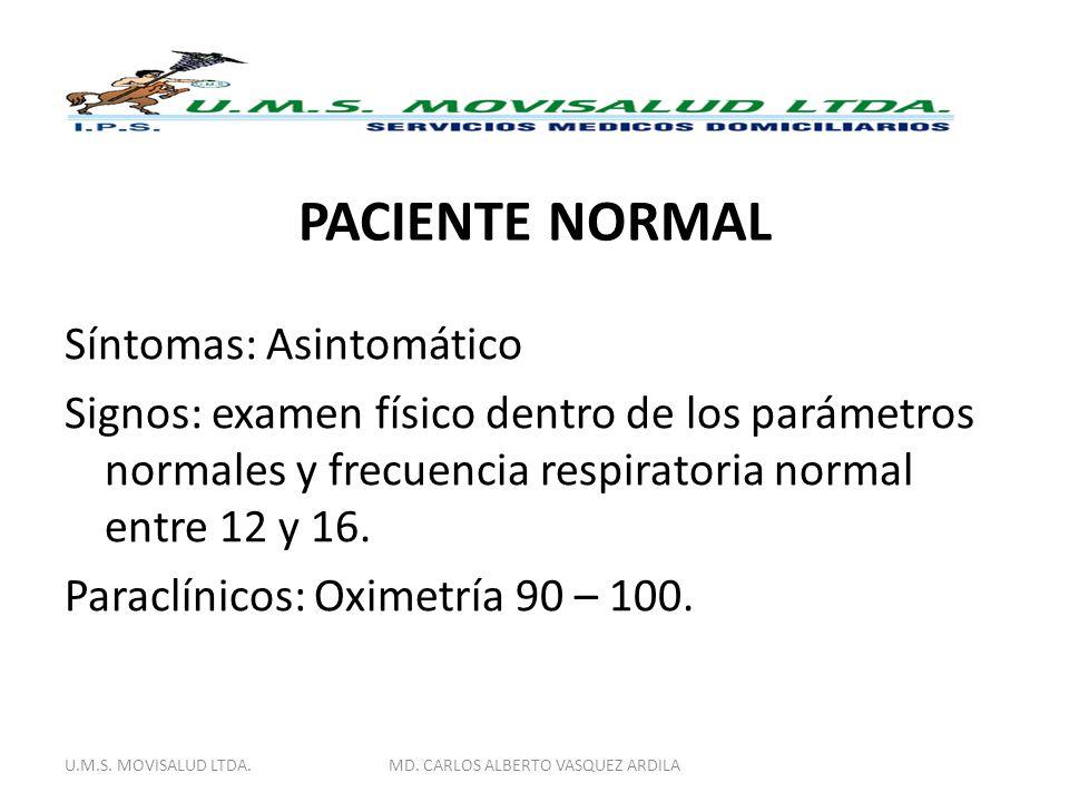 PACIENTE NORMAL Síntomas: Asintomático Signos: examen físico dentro de los parámetros normales y frecuencia respiratoria normal entre 12 y 16. Paraclí