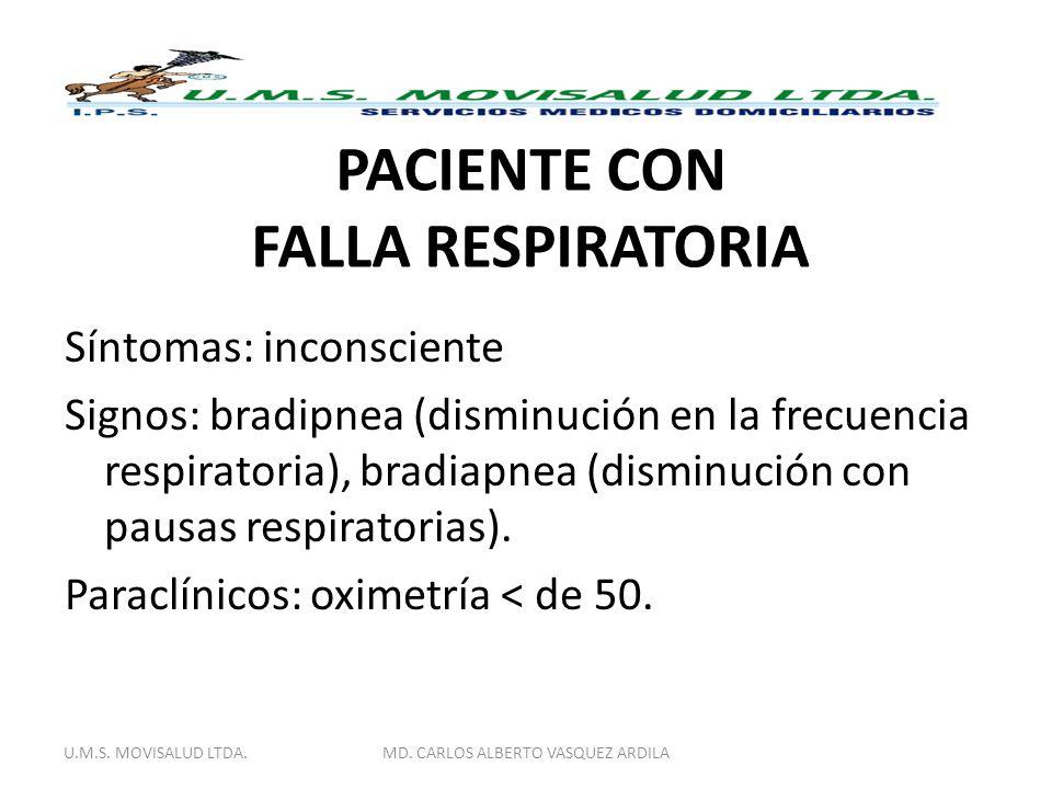 PACIENTE CON FALLA RESPIRATORIA Síntomas: inconsciente Signos: bradipnea (disminución en la frecuencia respiratoria), bradiapnea (disminución con paus