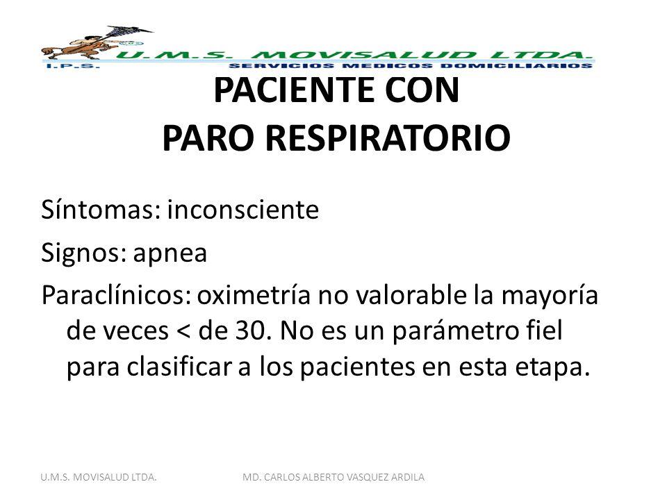 PACIENTE CON PARO RESPIRATORIO Síntomas: inconsciente Signos: apnea Paraclínicos: oximetría no valorable la mayoría de veces < de 30. No es un parámet