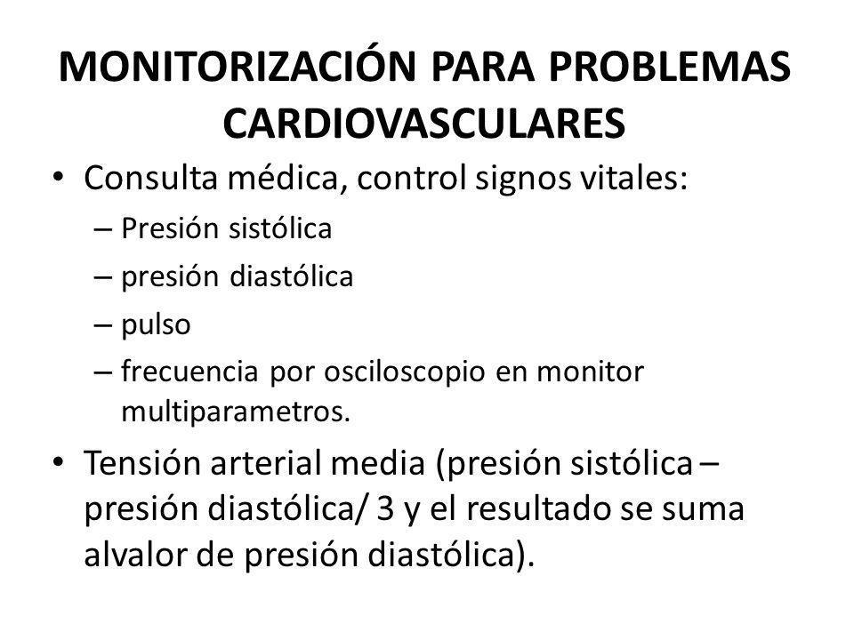 MONITORIZACIÓN PARA PROBLEMAS CARDIOVASCULARES Consulta médica, control signos vitales: – Presión sistólica – presión diastólica – pulso – frecuencia