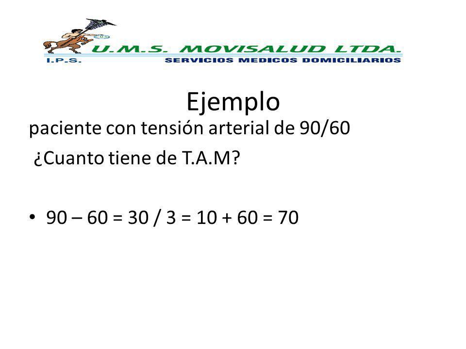Ejemplo paciente con tensión arterial de 90/60 ¿Cuanto tiene de T.A.M? 90 – 60 = 30 / 3 = 10 + 60 = 70