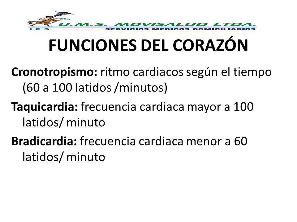 FUNCIONES DEL CORAZÓN Cronotropismo: ritmo cardiacos según el tiempo (60 a 100 latidos /minutos) Taquicardia: frecuencia cardiaca mayor a 100 latidos/