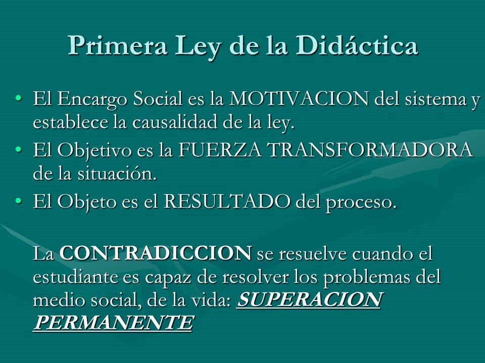 Primera Ley de la Didáctica El Encargo Social es la MOTIVACION del sistema y establece la causalidad de la ley.El Encargo Social es la MOTIVACION del