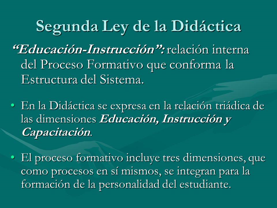 Segunda Ley de la Didáctica Educación-Instrucción: relación interna del Proceso Formativo que conforma la Estructura del Sistema. En la Didáctica se e