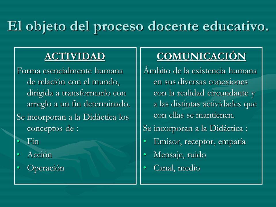 El objeto del proceso docente educativo. ACTIVIDAD Forma esencialmente humana de relación con el mundo, dirigida a transformarlo con arreglo a un fin