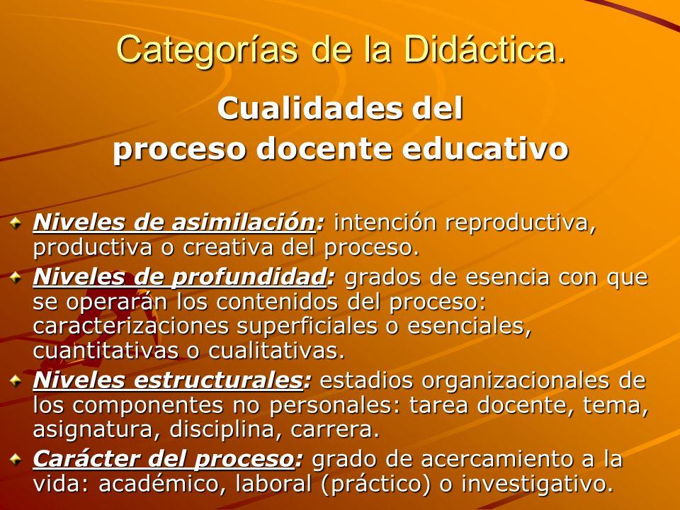 Categorías de la Didáctica. Cualidades del proceso docente educativo Niveles de asimilación: intención reproductiva, productiva o creativa del proceso