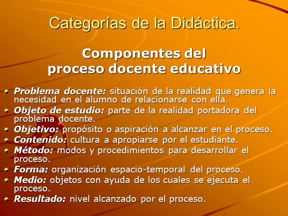 Categorías de la Didáctica. Componentes del proceso docente educativo Problema docente: situación de la realidad que genera la necesidad en el alumno
