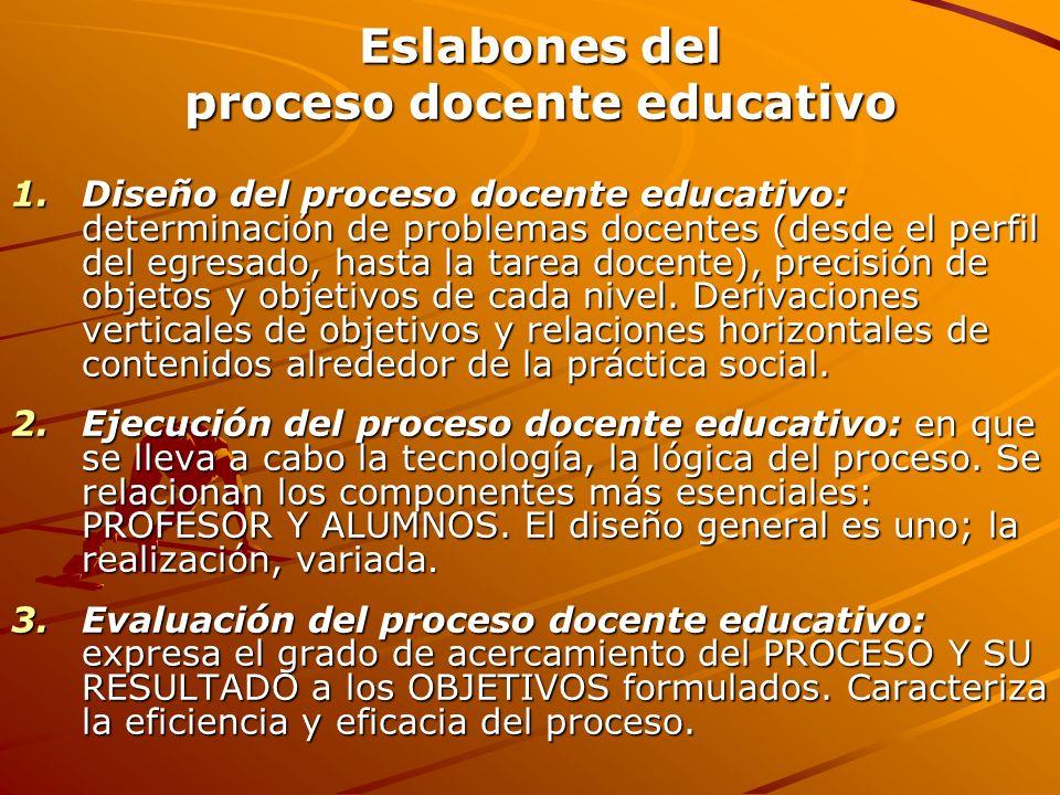 Eslabones del proceso docente educativo 1.Diseño del proceso docente educativo: determinación de problemas docentes (desde el perfil del egresado, has