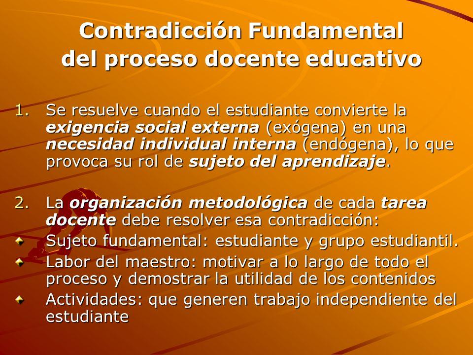 Contradicción Fundamental del proceso docente educativo 1.Se resuelve cuando el estudiante convierte la exigencia social externa (exógena) en una nece