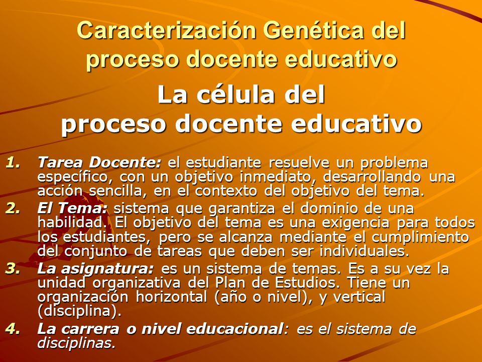 Caracterización Genética del proceso docente educativo La célula del proceso docente educativo 1.Tarea Docente: el estudiante resuelve un problema esp