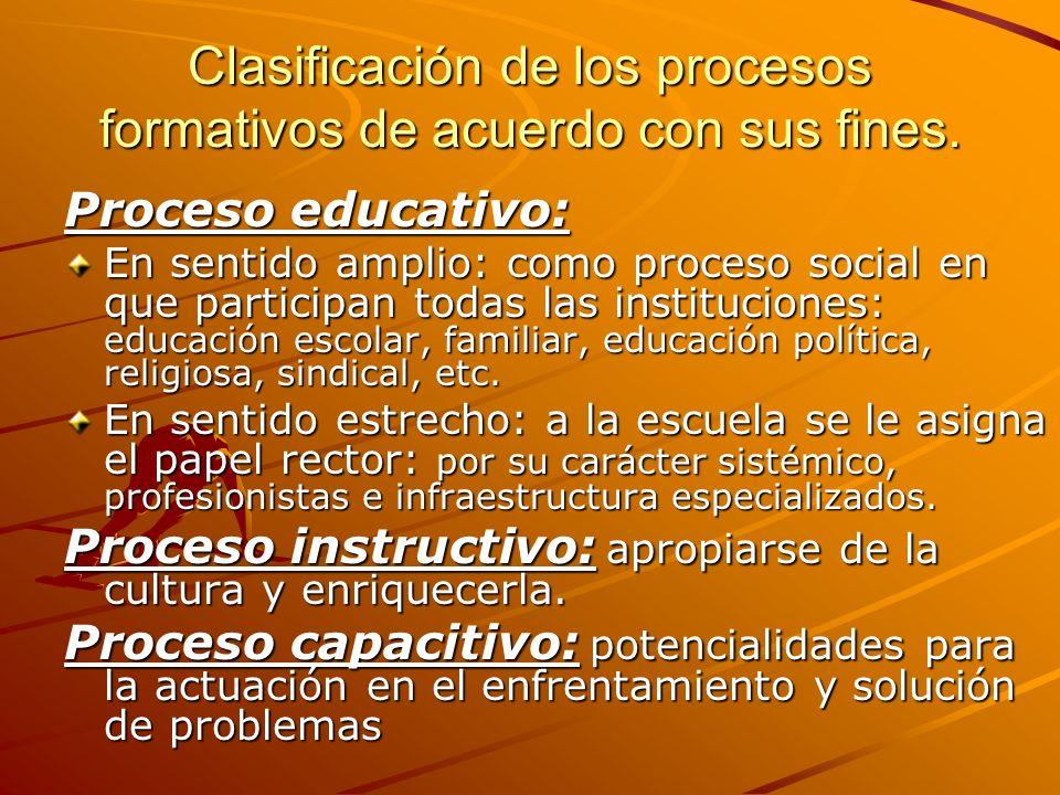 Clasificación de los procesos formativos de acuerdo con sus fines. Proceso educativo: En sentido amplio: como proceso social en que participan todas l