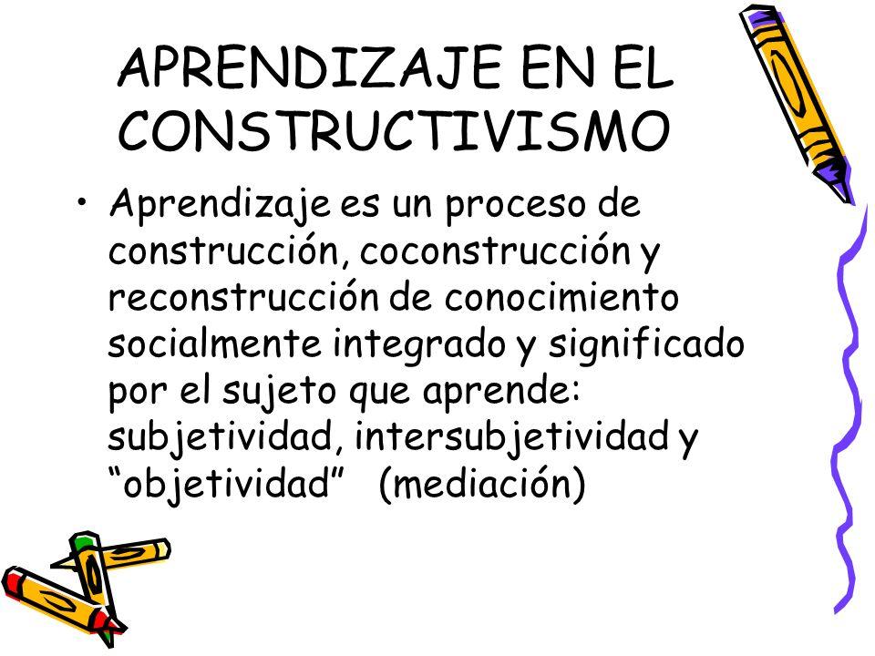 APRENDIZAJE EN EL CONSTRUCTIVISMO Aprendizaje es un proceso de construcción, coconstrucción y reconstrucción de conocimiento socialmente integrado y significado por el sujeto que aprende: subjetividad, intersubjetividad y objetividad (mediación)