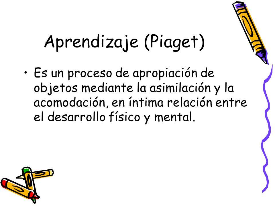 Aprendizaje (Piaget) Es un proceso de apropiación de objetos mediante la asimilación y la acomodación, en íntima relación entre el desarrollo físico y mental.