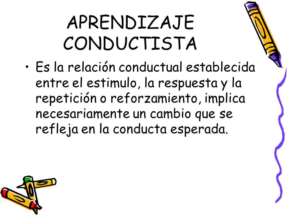 APRENDIZAJE CONDUCTISTA Es la relación conductual establecida entre el estimulo, la respuesta y la repetición o reforzamiento, implica necesariamente un cambio que se refleja en la conducta esperada.