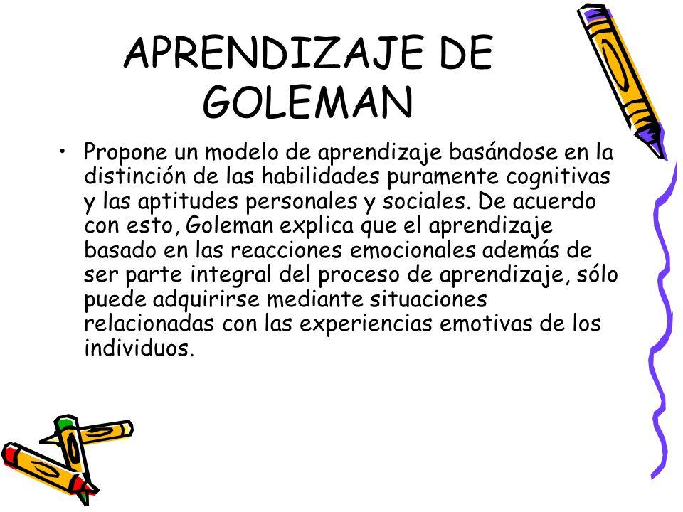 APRENDIZAJE DE GOLEMAN Propone un modelo de aprendizaje basándose en la distinción de las habilidades puramente cognitivas y las aptitudes personales y sociales.
