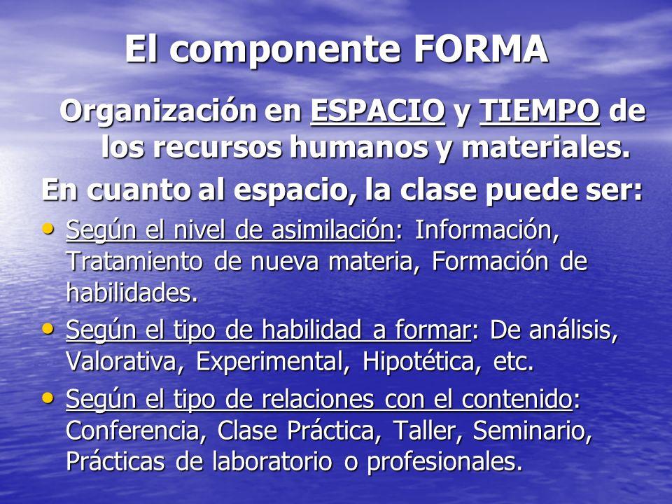 El componente FORMA Organización en ESPACIO y TIEMPO de los recursos humanos y materiales. En cuanto al espacio, la clase puede ser: Según el nivel de