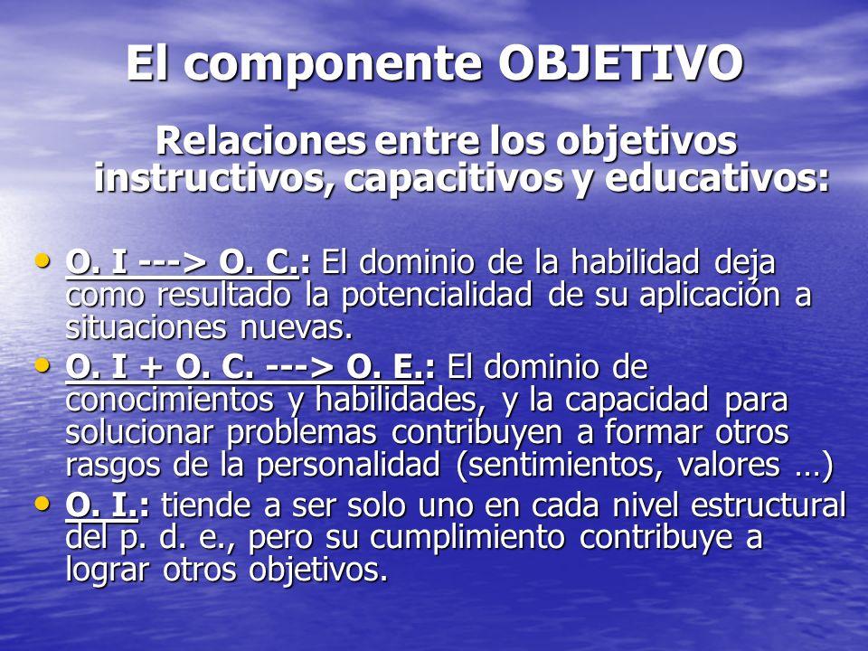 El componente OBJETIVO Relaciones entre los objetivos instructivos, capacitivos y educativos: O. I ---> O. C.: El dominio de la habilidad deja como re